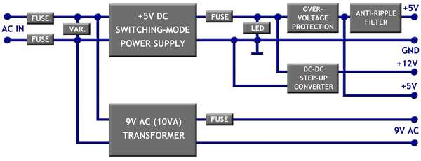 Commodore 64 FDD Dual Power Supply - Block Scheme